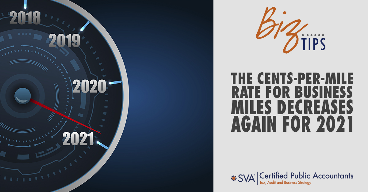The cents-per-mile rate for business miles decreases again for 2021