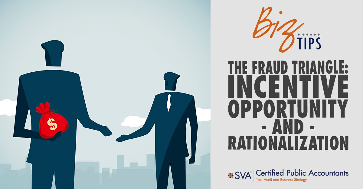 The Fraud Triangle: Incentive, Opportunity, and Rationalization